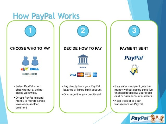 Stores That Accept Paypal Credit Online >> Pay Pal Introduction.........!