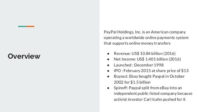 paypal share price