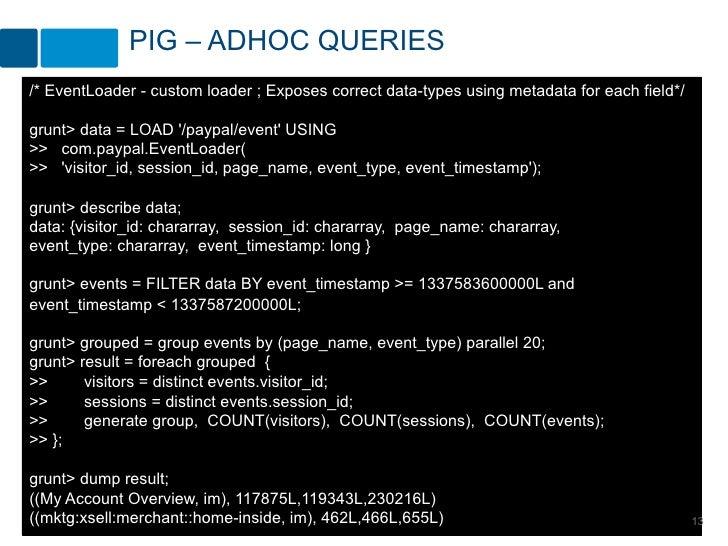 PIG – ADHOC QUERIES/* EventLoader - custom loader ; Exposes correct data-types using metadata for each field*/grunt> data ...