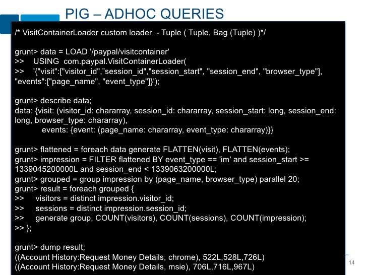 PIG – ADHOC QUERIES/* VisitContainerLoader custom loader - Tuple ( Tuple, Bag (Tuple) )*/grunt> data = LOAD /paypal/visitc...