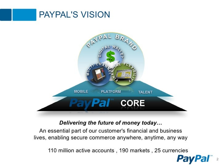 PAYPALS VISION           Delivering the future of money today…   An essential part of our customers financial and business...