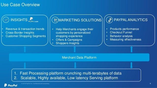 PayPal merchant ecosystem using Apache Spark, Hive, Druid