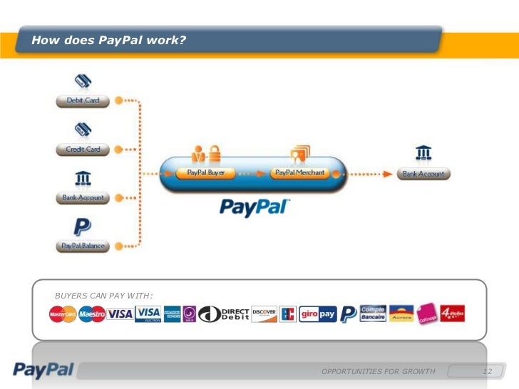 how to pay on ebay with paypal balance