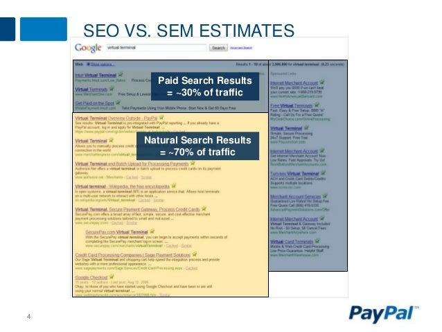 Paid Vs Natural Search In Seo