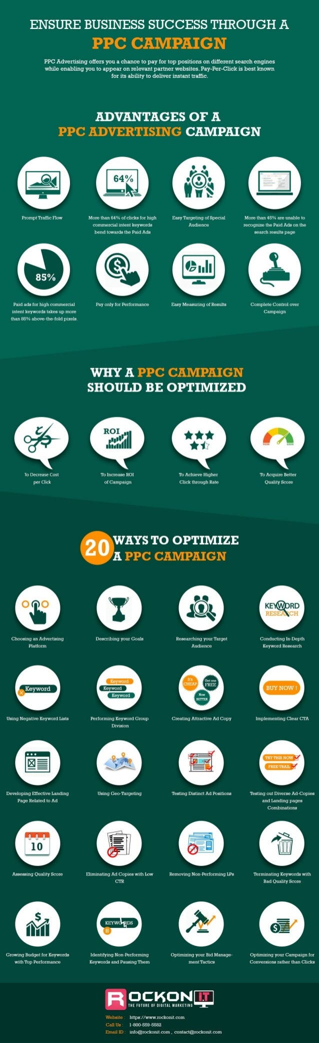 How to Ensure Business Success through a PPC Campaign - Infographic