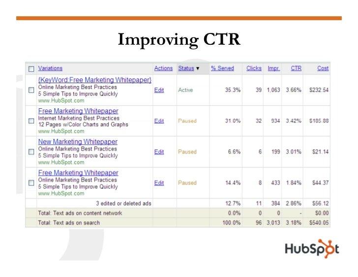 Improving CTR