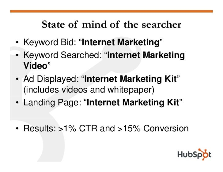 """State of mind of the searcher • Keyword Bid: """"Internet Marketing"""" • Ke ord Searched """"Internet Marketing   Keyword Searched..."""