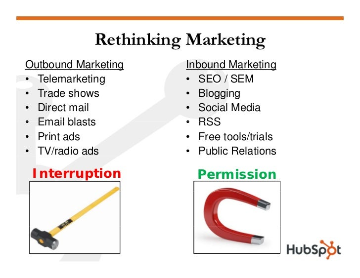 Rethinking Marketing Outbound Marketing    Inbound Marketing • Telemarketing       • SEO / SEM • Trade shows         • Blo...