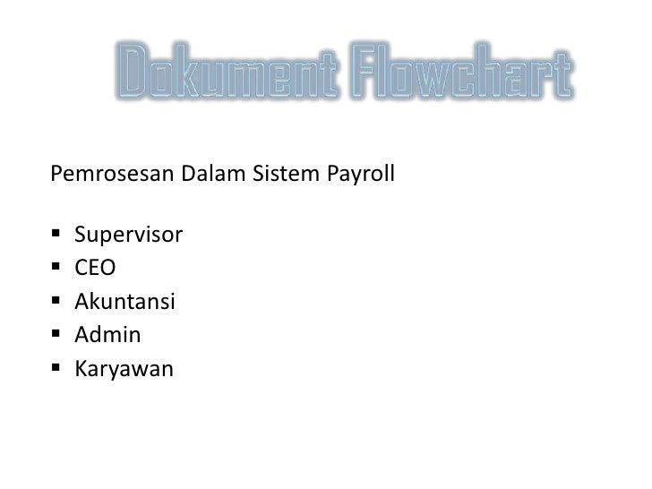 Pemrosesan Dalam Sistem Payroll   Supervisor   CEO   Akuntansi   Admin   Karyawan