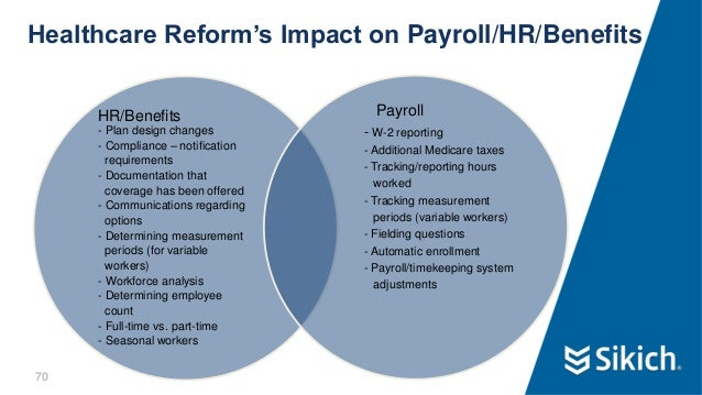Payroll Best Practices Webinar