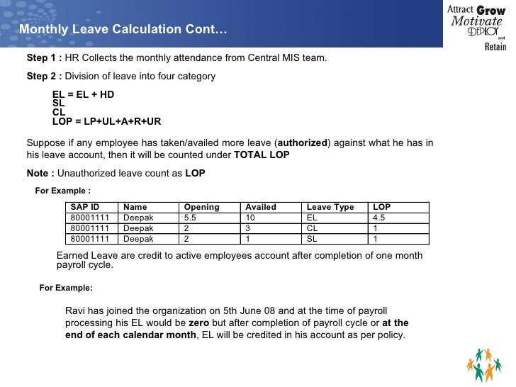 Pay roll management type of leave 11 altavistaventures Gallery