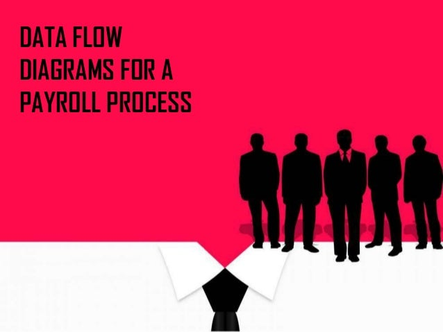 DATA FLOW DIAGRAMS FOR A PAYROLL PROCESS