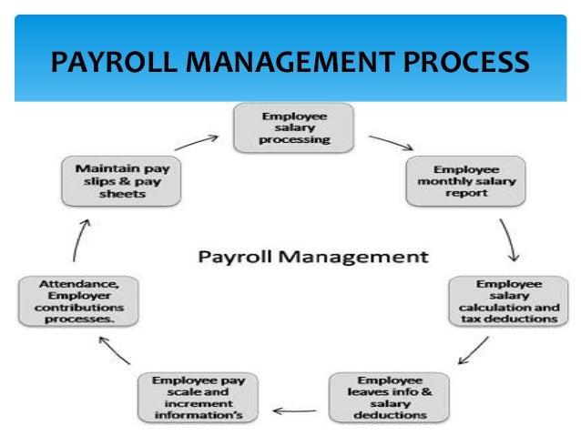 Payroll Control  Risk Management  U0026 Fraud Prevention