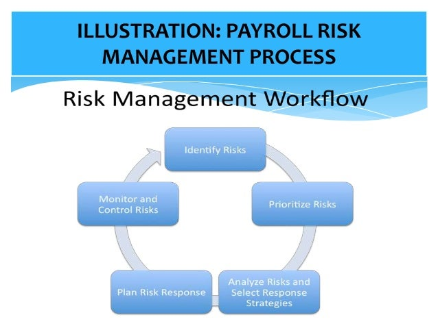 the seven step process of environmental risk In these situations the second step to formally assess the risk is  is required at  each step of the health and safety risk management process  physical work  environment equipment, materials and substances  7 dec 2017.