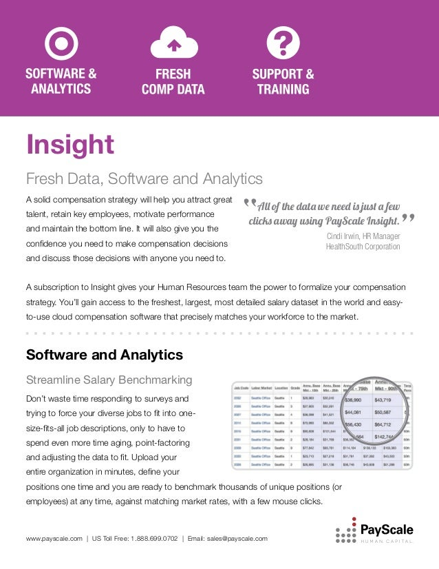 Insight Fresh Data, Software and Analytics A solid compensation strategy will help you attract great talent, retain key em...