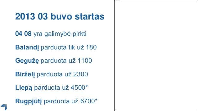 2013 03 buvo startas 04 08 yra galimybė pirkti Balandį parduota tik už 180 Gegužę parduota už 1100 Birželį parduota už 230...