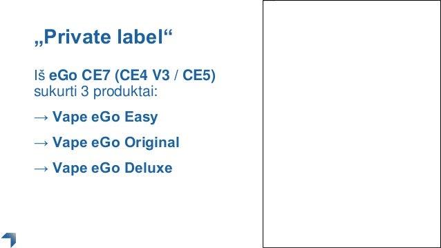 """Private label"" Iš eGo CE7 (CE4 V3 / CE5) sukurti 3 produktai: → Vape eGo Easy → Vape eGo Original → Vape eGo Deluxe"