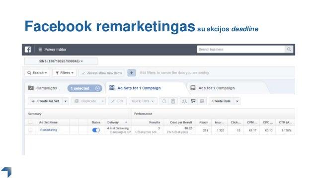 Facebook remarketingassu akcijos deadline