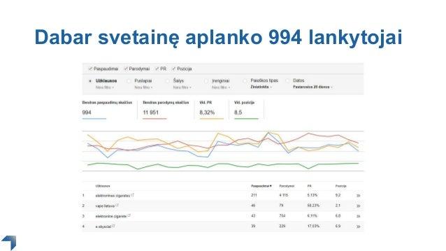 Dabar svetainę aplanko 994 lankytojai