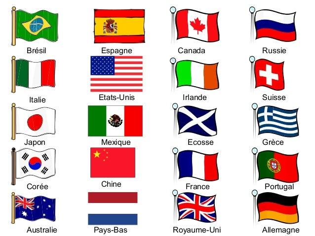 Brésil Italie Japon Corée Australie Espagne Etats-Unis Mexique Chine Pays-Bas Canada Irlande Ecosse France Royaume-Uni Rus...