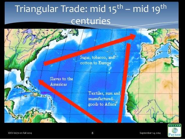 September 14, 2014IDEV-6670-01 Fall 2014 8 Triangular Trade: mid 15th – mid 19th centuries