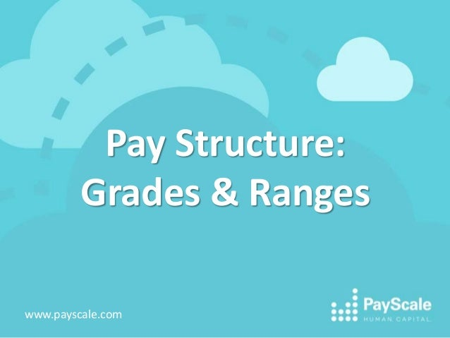 Pay structure: Grades & Ranges