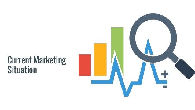 Captivating Market Analysis