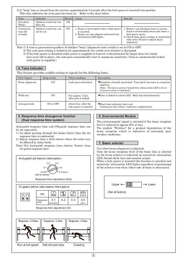 Takex PB-100AT-KH Instruction Manual