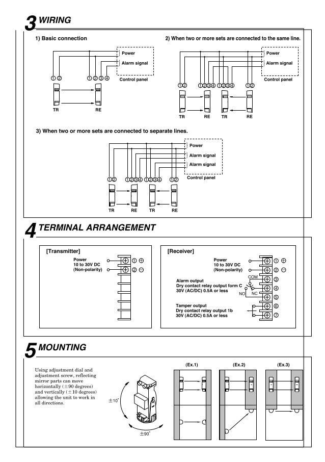 Takex PB-100F Instruction Manual