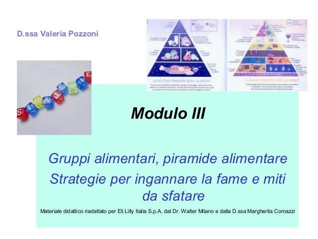 D.ssa Valeria Pozzoni  Modulo III Gruppi alimentari, piramide alimentare Strategie per ingannare la fame e miti da sfatare...