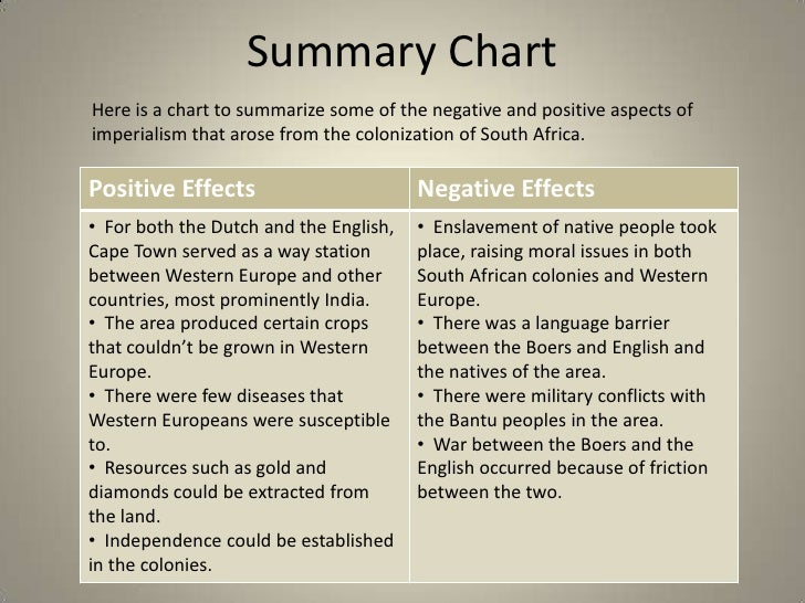 the effects of british colonisation on Describe the different long term effects that spanish, british, and french colonialism created, particularly in the americas thesis: spanish, british, and french colonialism has greatly altered the culture, economy, and religion of the areas where those nations have colonized especially in the americas.