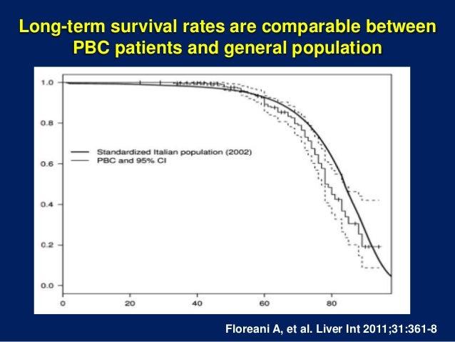 Primary Biliary Cirrhosis And Autoimmune Hepatitis 20120902