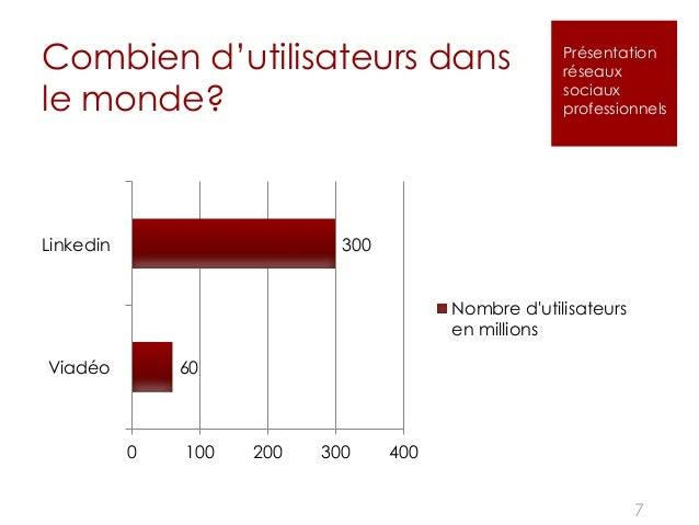 sensibilisation  u00e0 l u0026 39 usage des r u00e9seaux sociaux pbc france