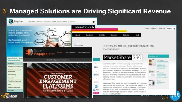 3. Managed Solutions are Driving Significant Revenue