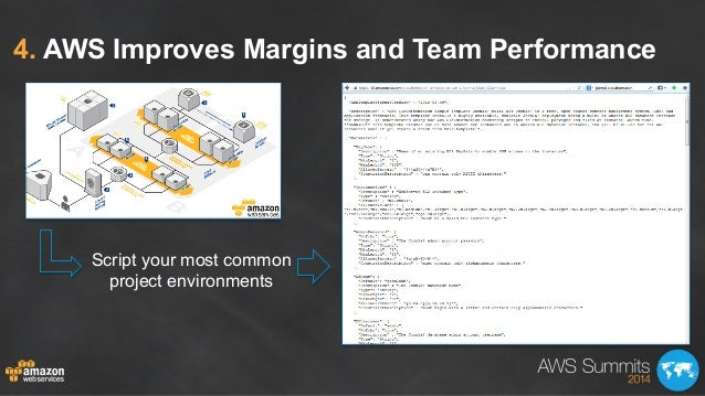 4. AWS Improves Margins and Team Performance Script your most common project environments