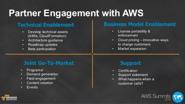 Partner Engagement with AWS Technical Enablement Business Model Enablement SupportJoint Go-To-Market • Develop technical ...