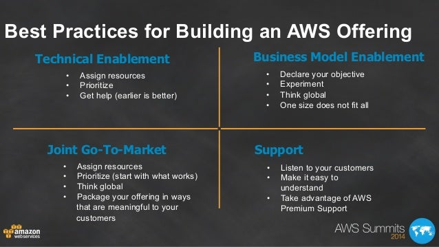 Best Practices for Building an AWS Offering Technical Enablement Business Model Enablement SupportJoint Go-To-Market • As...