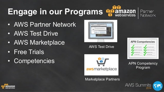 Engage in our Programs • AWS Partner Network • AWS Test Drive • AWS Marketplace • Free Trials • Competencies Marketpl...