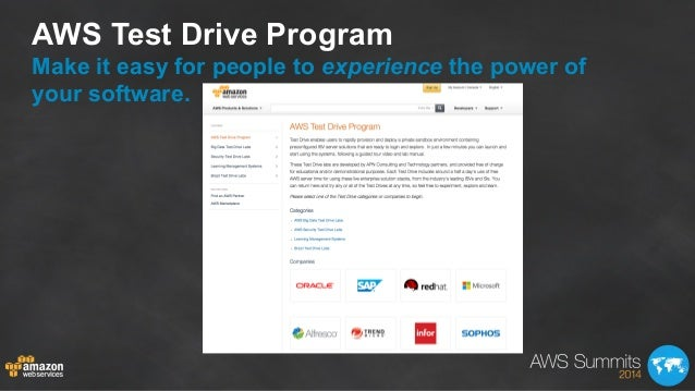 AWS Test Drive Program Make it easy for people to experience the power of your software.