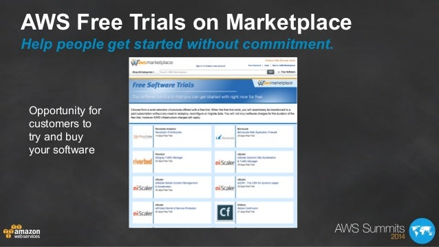 AWS Free Trials on Marketplace Help people get started without commitment. Opportunity for customers to try and buy your s...