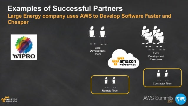 Examples of Successful Partners Remote Team Core Development Team Extra Development Resources Contractor Team Large Energy...