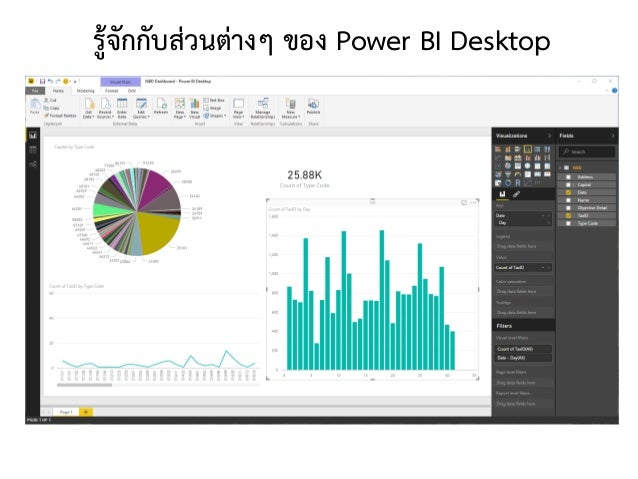 รู้จักกับส่วนต่างๆ ของ Power BI Desktop