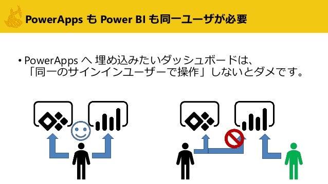 PowerApps も Power BI も同一ユーザが必要 • PowerApps へ 埋め込みたいダッシュボードは、 「同一のサインインユーザーで操作」しないとダメです。