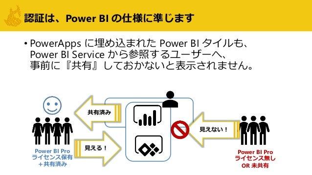 認証は、Power BI の仕様に準じます • PowerApps に埋め込まれた Power BI タイルも、 Power BI Service から参照するユーザーへ、 事前に『共有』しておかないと表示されません。 共有済み 見える! 見え...