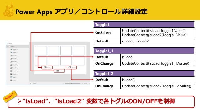 Power Apps アプリ/コントロール詳細設定 Toggle1 OnSelect UpdateContext({isLoad:Toggle1.Value}); UpdateContext({isLoad2:Toggle1.Value}) D...
