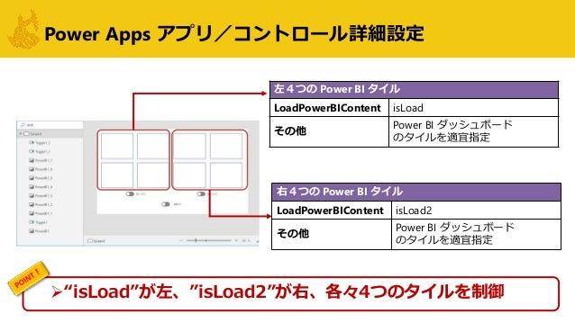 Power Apps アプリ/コントロール詳細設定 左4つの Power BI タイル LoadPowerBIContent isLoad その他 Power BI ダッシュボード のタイルを適宜指定 右4つの Power BI タイル Loa...