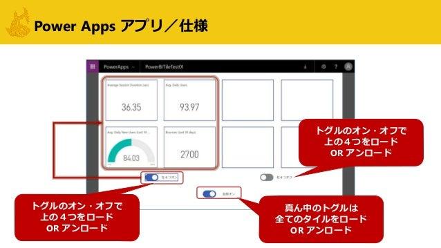 Power Apps アプリ/仕様 トグルのオン・オフで 上の4つをロード OR アンロード 真ん中のトグルは 全てのタイルをロード OR アンロード トグルのオン・オフで 上の4つをロード OR アンロード