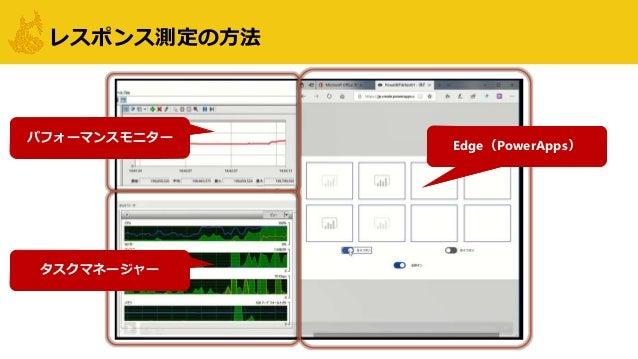 レスポンス測定の方法 パフォーマンスモニター タスクマネージャー Edge(PowerApps)
