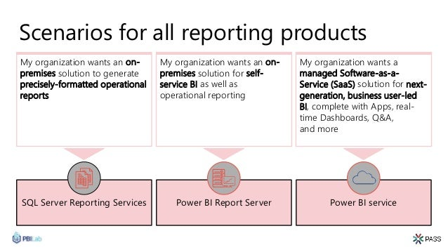 Scenarios for all reporting products My organization wants an on- premises solution to generate precisely-formatted operat...