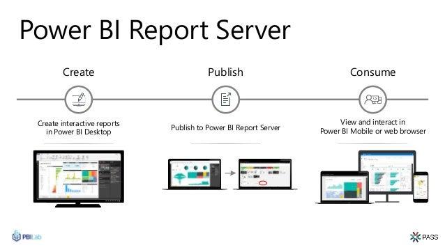 Power BI Report Server Create interactive reports in Power BI Desktop Create Publish Publish to Power BI Report Server Con...